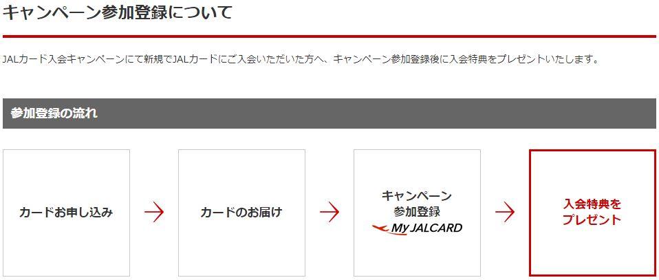 JALカードキャンペーン参加登録